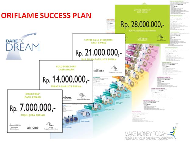 success plan oriflame2 Belajar Tentang Oriflame Success Plan